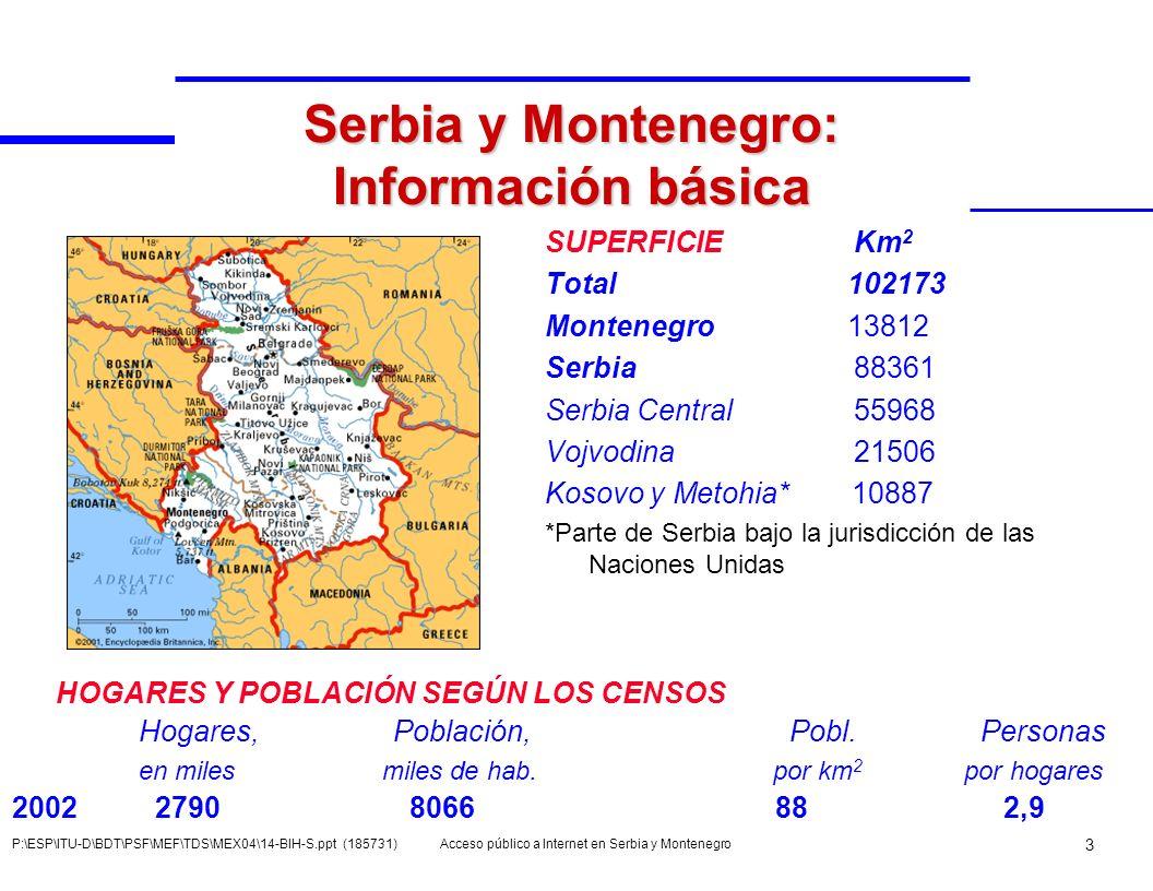 Serbia y Montenegro: Información básica