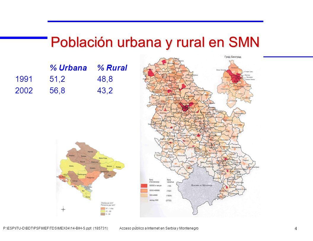 Población urbana y rural en SMN