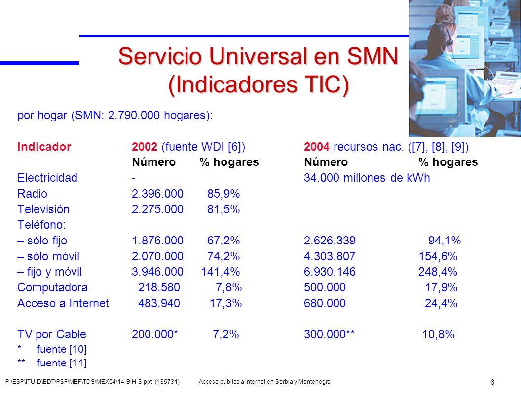 Servicio Universal en SMN (Indicadores TIC)