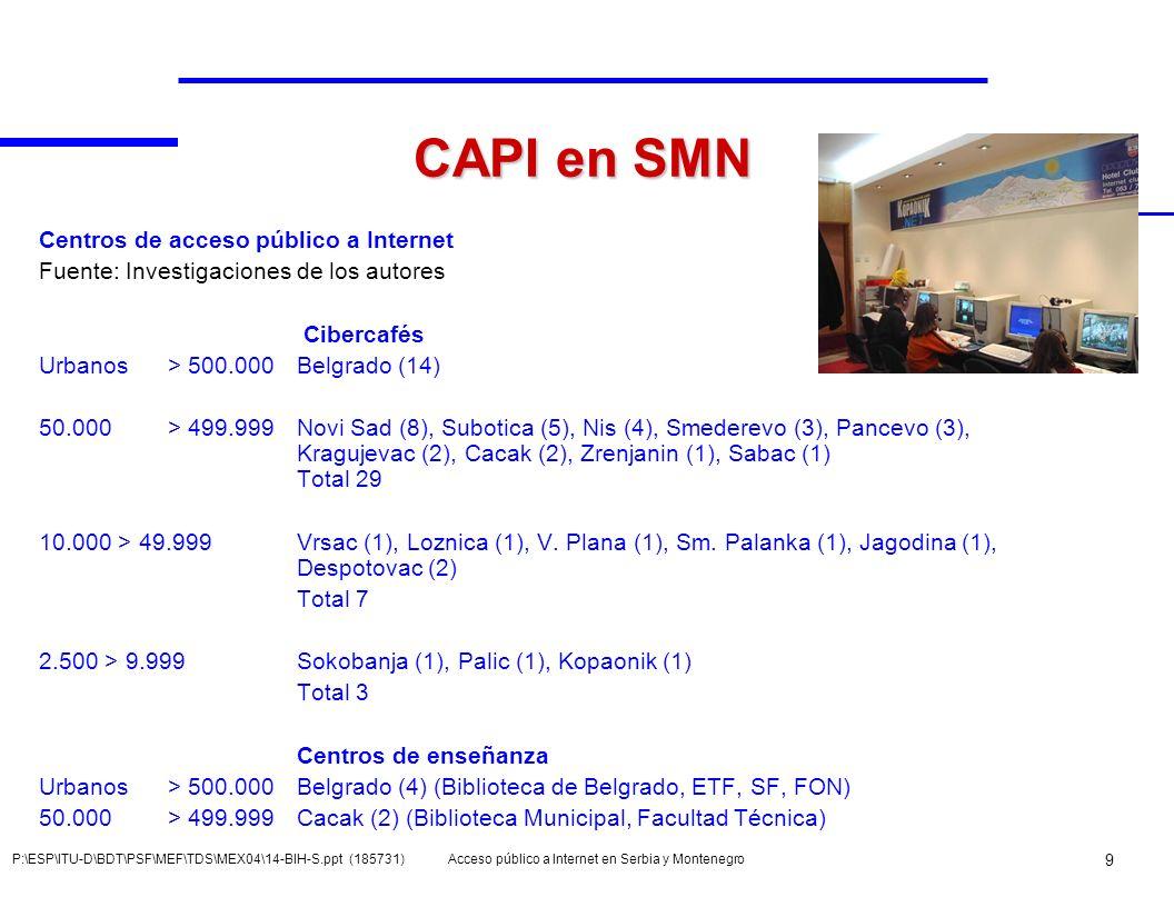 CAPI en SMN Centros de acceso público a Internet