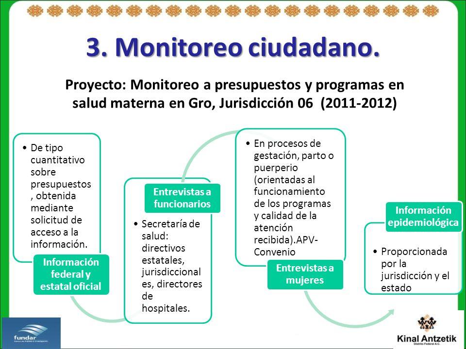 3. Monitoreo ciudadano. Proyecto: Monitoreo a presupuestos y programas en salud materna en Gro, Jurisdicción 06 (2011-2012)