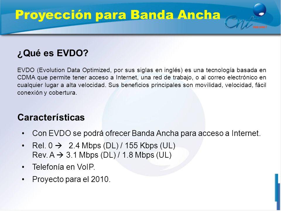 Proyección para Banda Ancha