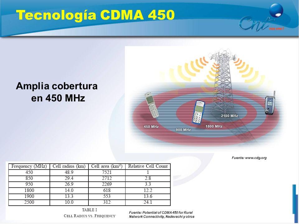 Tecnología CDMA 450 Amplia cobertura en 450 MHz Fuente: www.cdg.org
