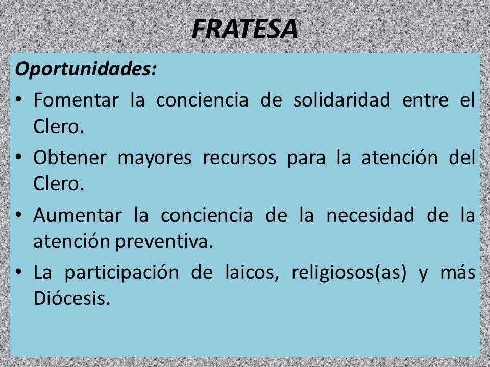 FRATESA Oportunidades: