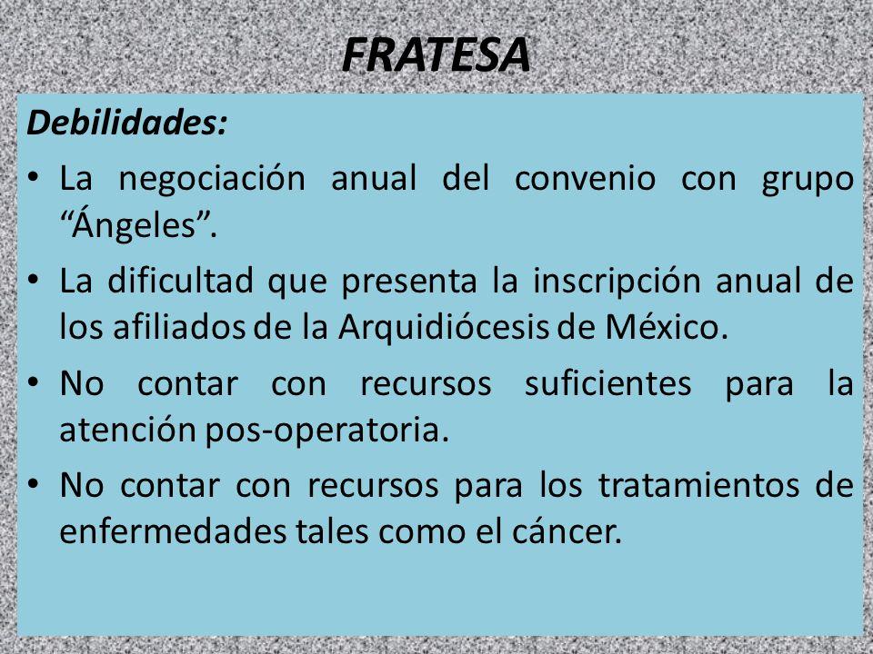 FRATESA Debilidades: La negociación anual del convenio con grupo Ángeles .