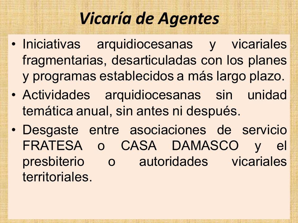 Vicaría de Agentes Iniciativas arquidiocesanas y vicariales fragmentarias, desarticuladas con los planes y programas establecidos a más largo plazo.