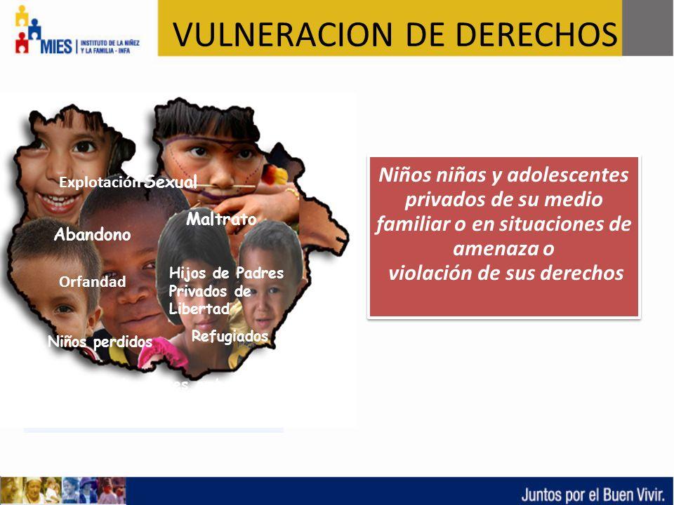 VULNERACION DE DERECHOS