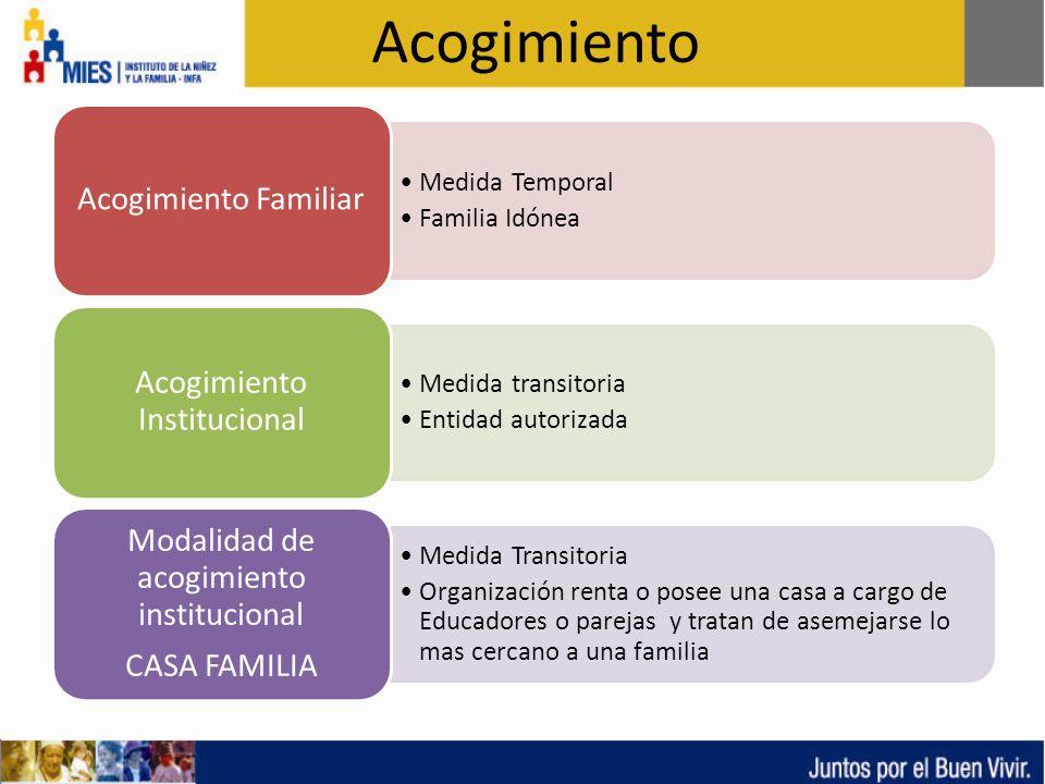 Acogimiento Acogimiento Familiar Medida Temporal Familia Idónea