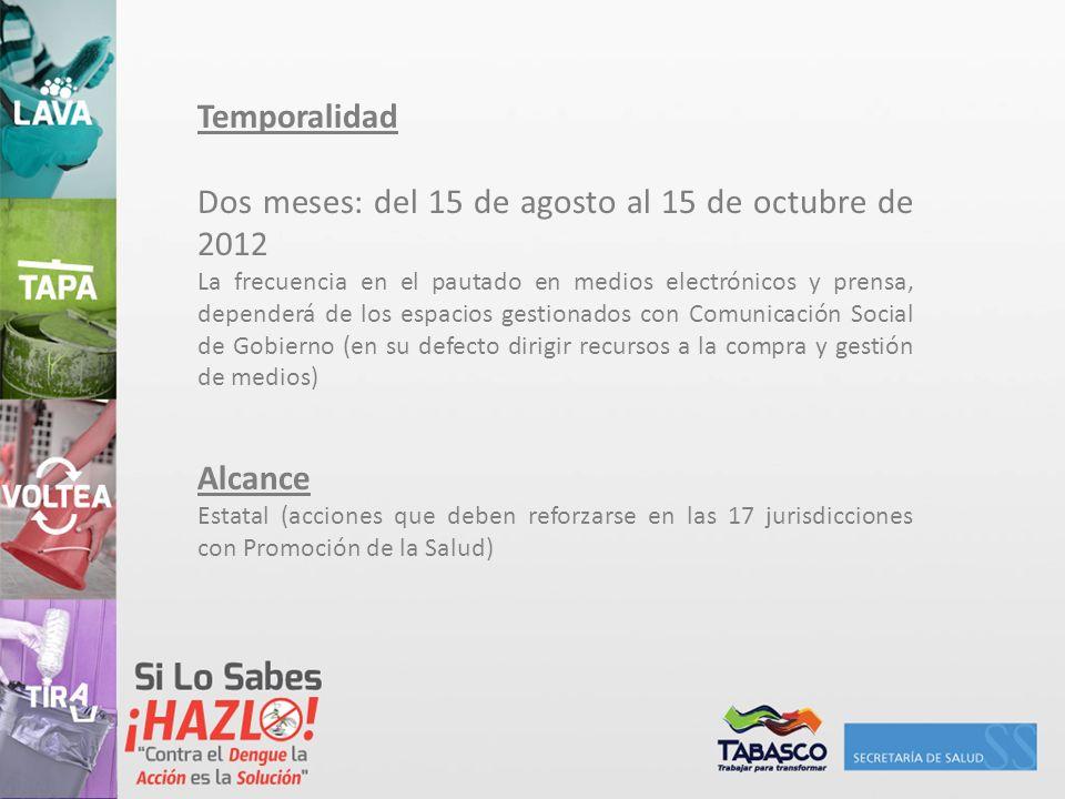 Dos meses: del 15 de agosto al 15 de octubre de 2012