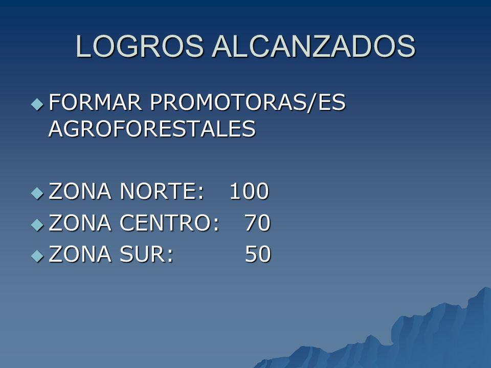 LOGROS ALCANZADOS FORMAR PROMOTORAS/ES AGROFORESTALES ZONA NORTE: 100