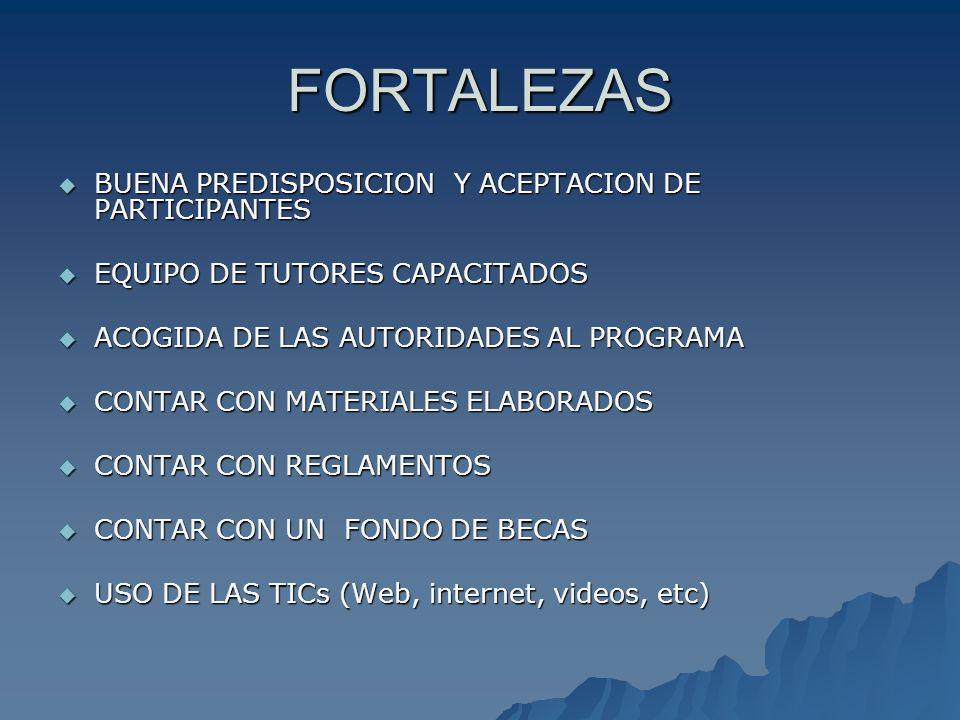 FORTALEZAS BUENA PREDISPOSICION Y ACEPTACION DE PARTICIPANTES