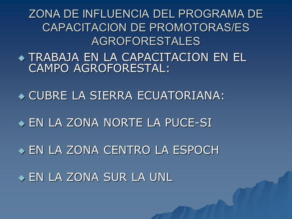 ZONA DE INFLUENCIA DEL PROGRAMA DE CAPACITACION DE PROMOTORAS/ES AGROFORESTALES