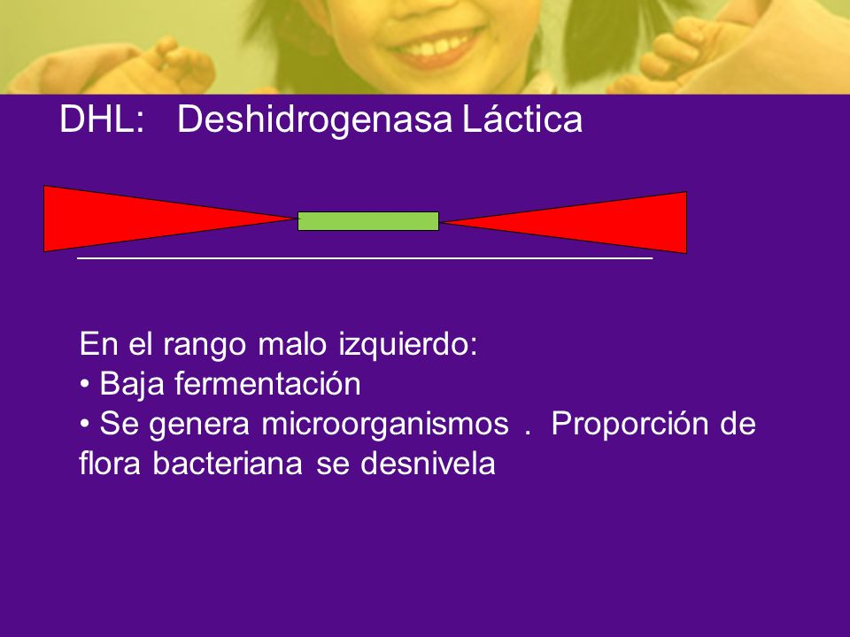 DHL: Deshidrogenasa Láctica
