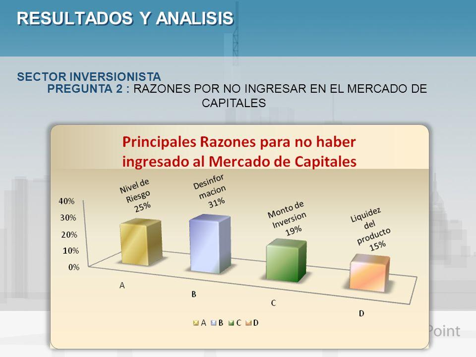 PREGUNTA 2 : RAZONES POR NO INGRESAR EN EL MERCADO DE CAPITALES