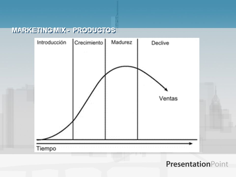 MARKETING MIX - PRODUCTOS