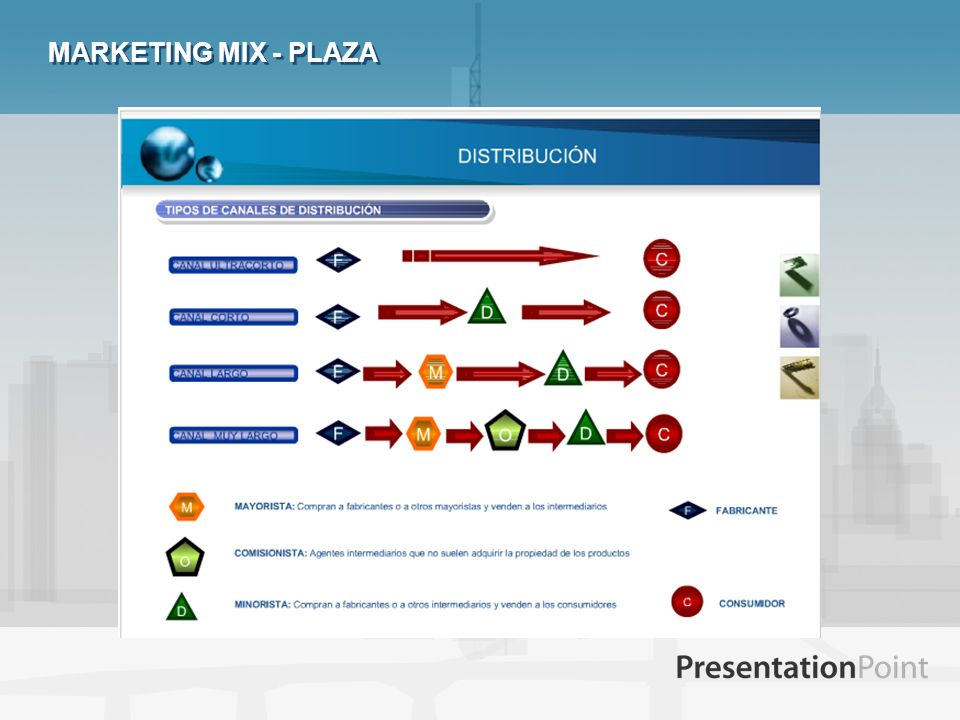 MARKETING MIX - PLAZA