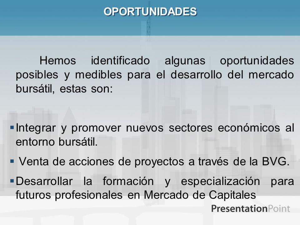 Integrar y promover nuevos sectores económicos al entorno bursátil.