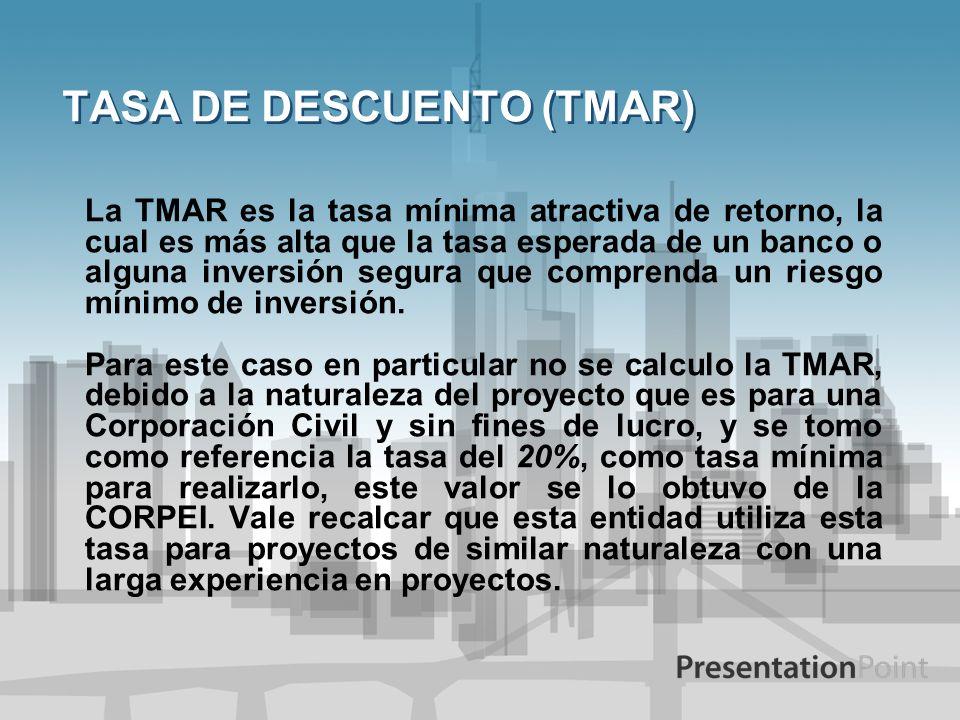 TASA DE DESCUENTO (TMAR)