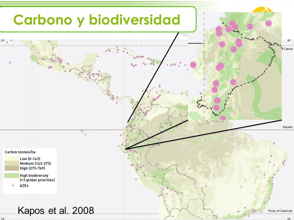 Carbono y biodiversidad