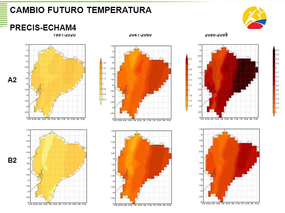 CAMBIO FUTURO TEMPERATURA