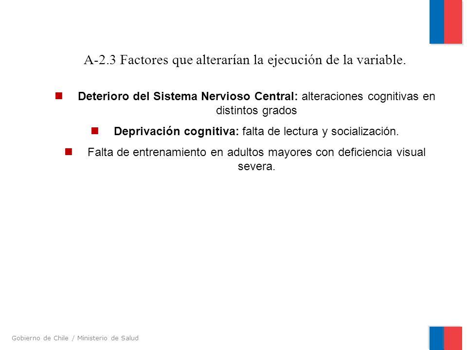 A-2.3 Factores que alterarían la ejecución de la variable.