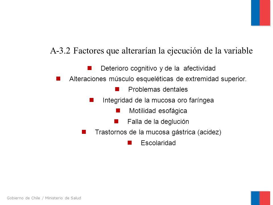 A-3.2 Factores que alterarían la ejecución de la variable