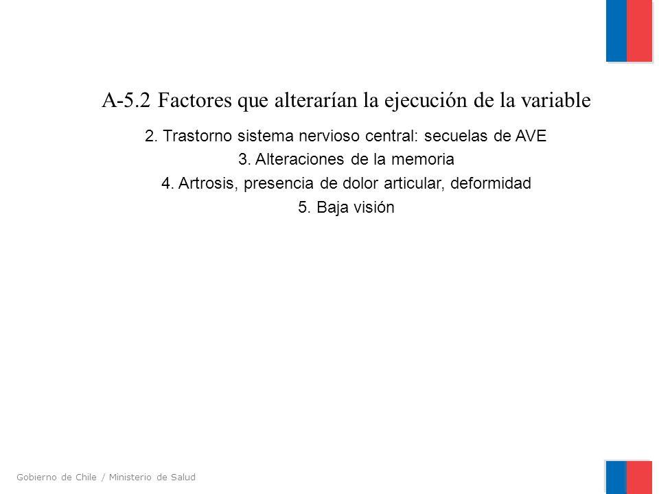 A-5.2 Factores que alterarían la ejecución de la variable