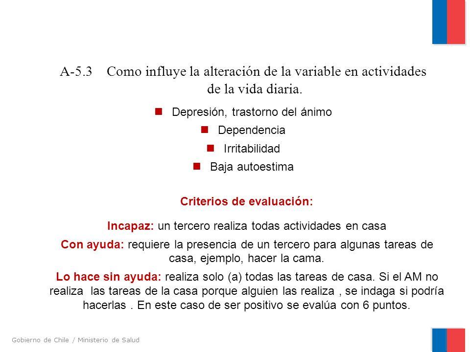 A-5.3 Como influye la alteración de la variable en actividades