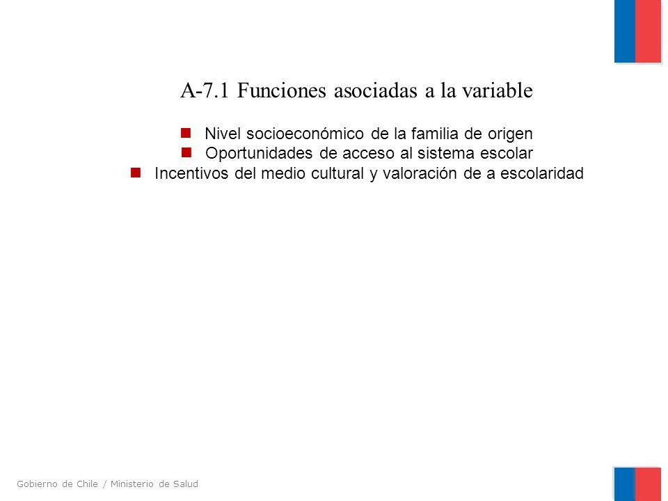 A-7.1 Funciones asociadas a la variable