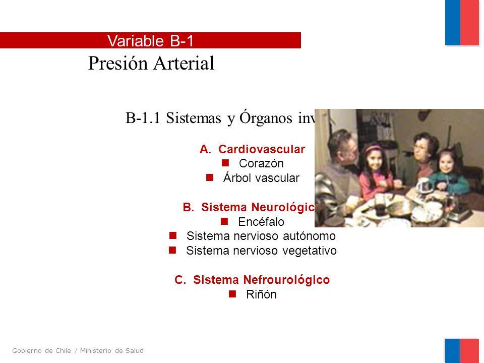 Presión Arterial Variable B-1 B-1.1 Sistemas y Órganos involucrados