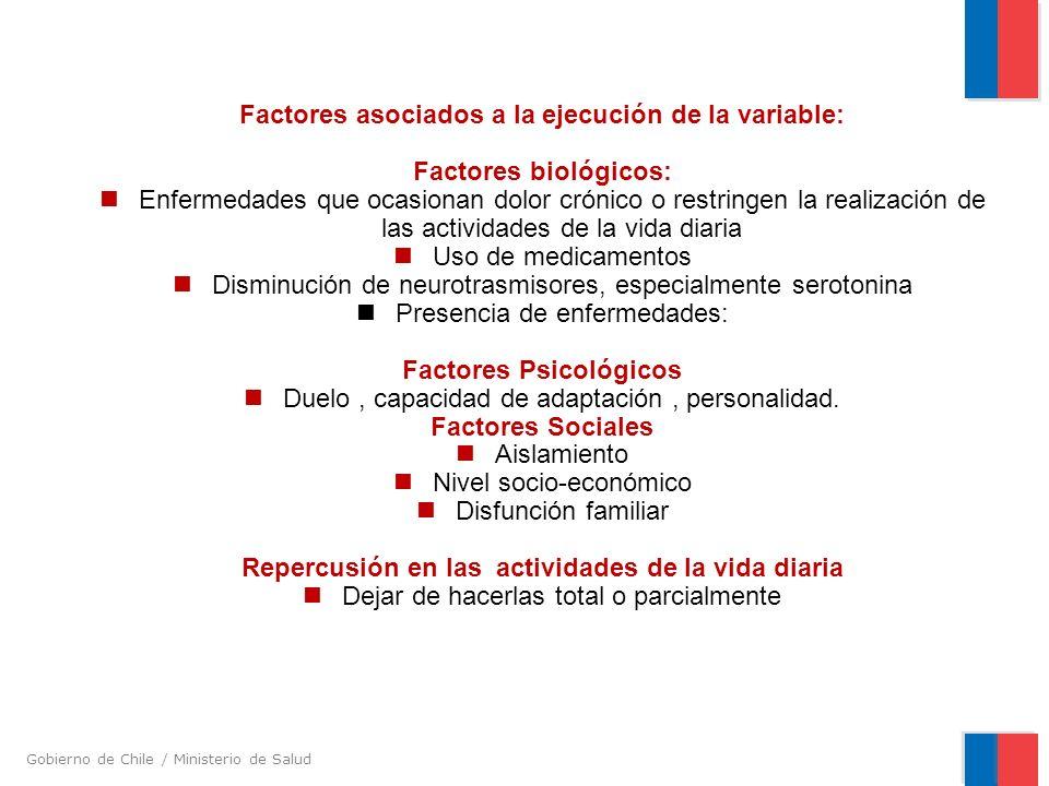 Factores asociados a la ejecución de la variable: Factores biológicos: