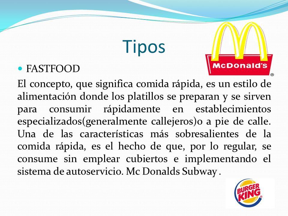 TiposFASTFOOD.