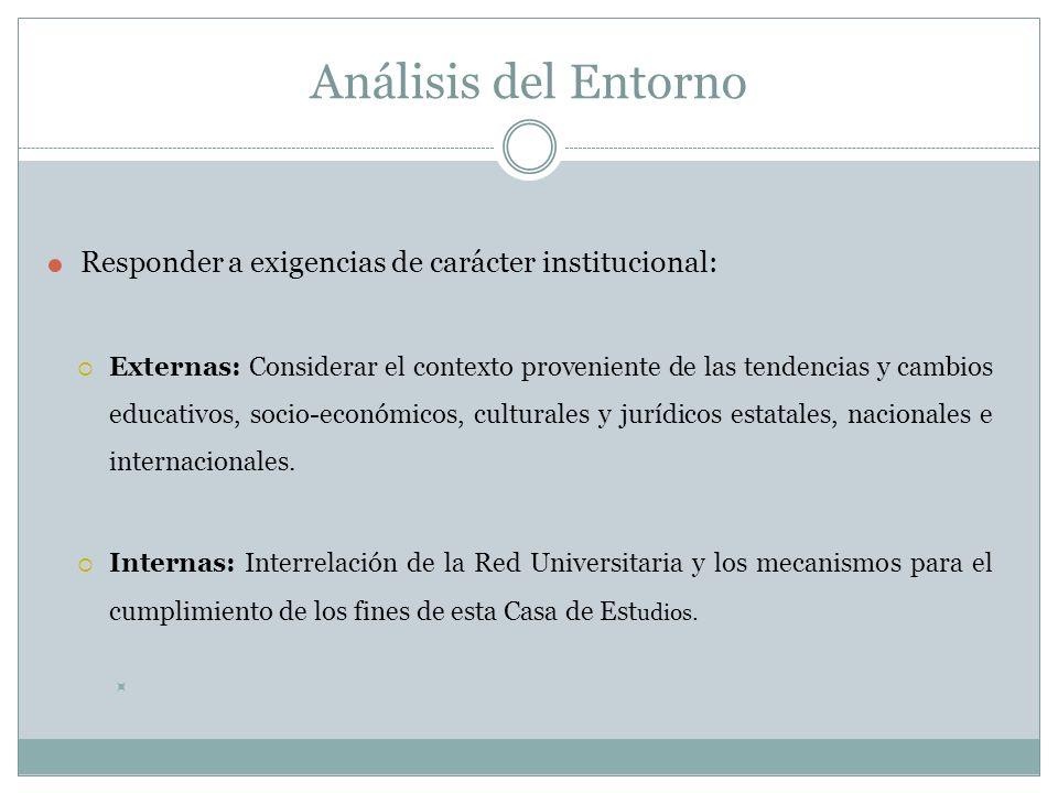 Análisis del Entorno Responder a exigencias de carácter institucional: