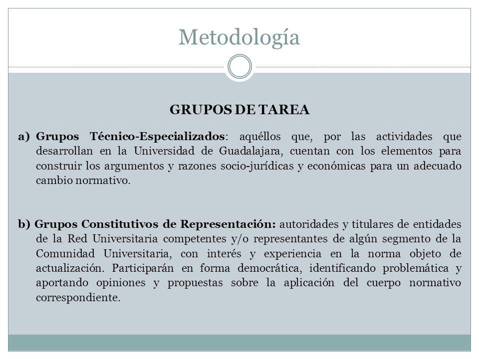 Metodología GRUPOS DE TAREA