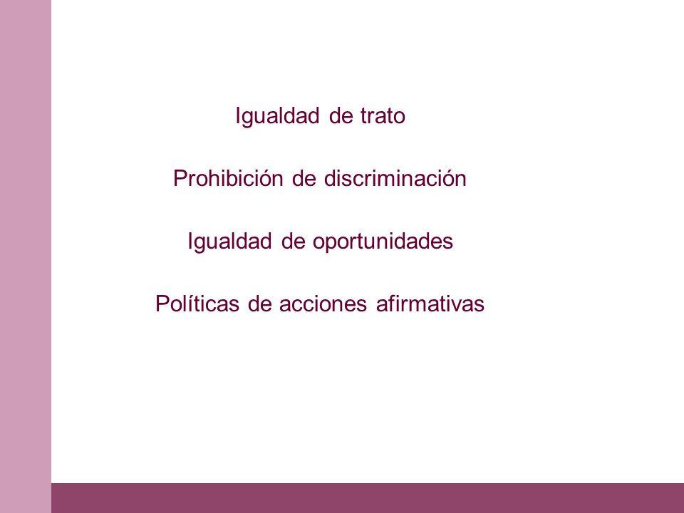 Prohibición de discriminación Igualdad de oportunidades