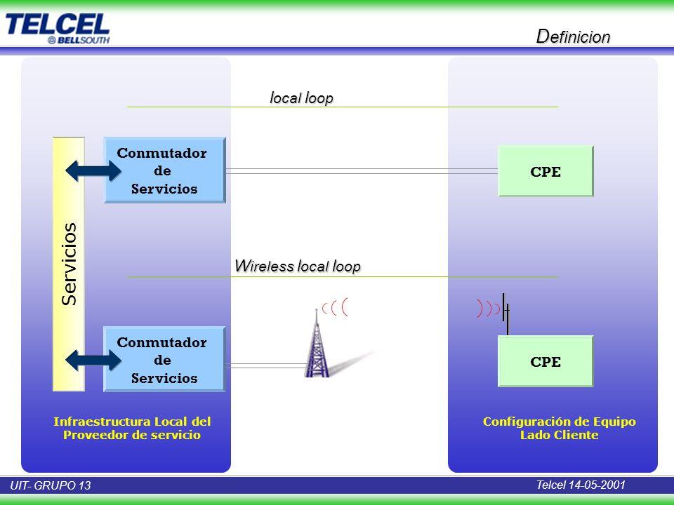Infraestructura Local del Configuración de Equipo