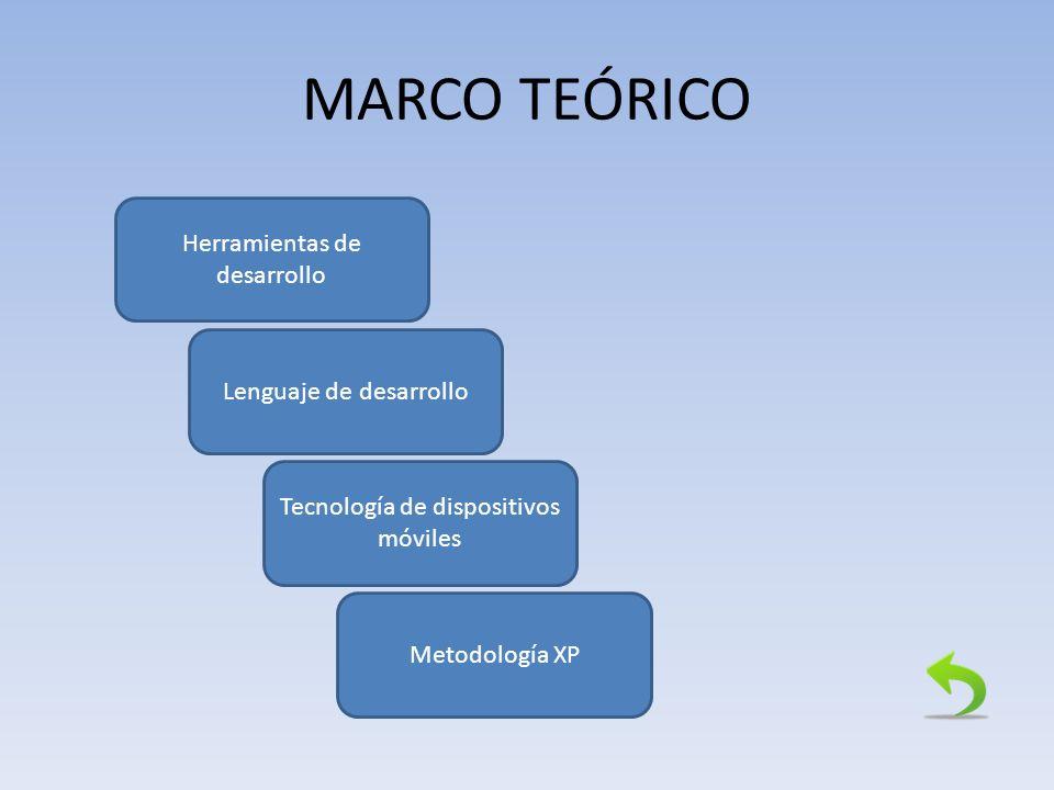 MARCO TEÓRICO Herramientas de desarrollo Lenguaje de desarrollo