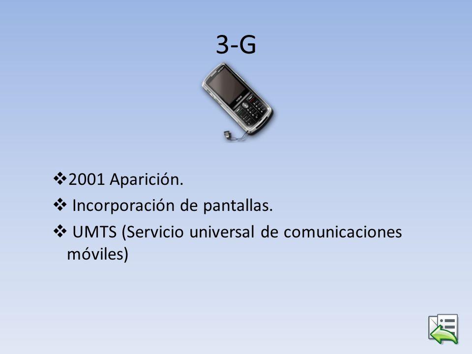 3-G 2001 Aparición. Incorporación de pantallas.