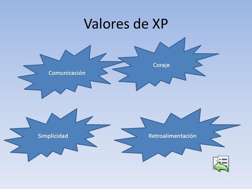 Valores de XP Coraje Comunicación Simplicidad Retroalimentación