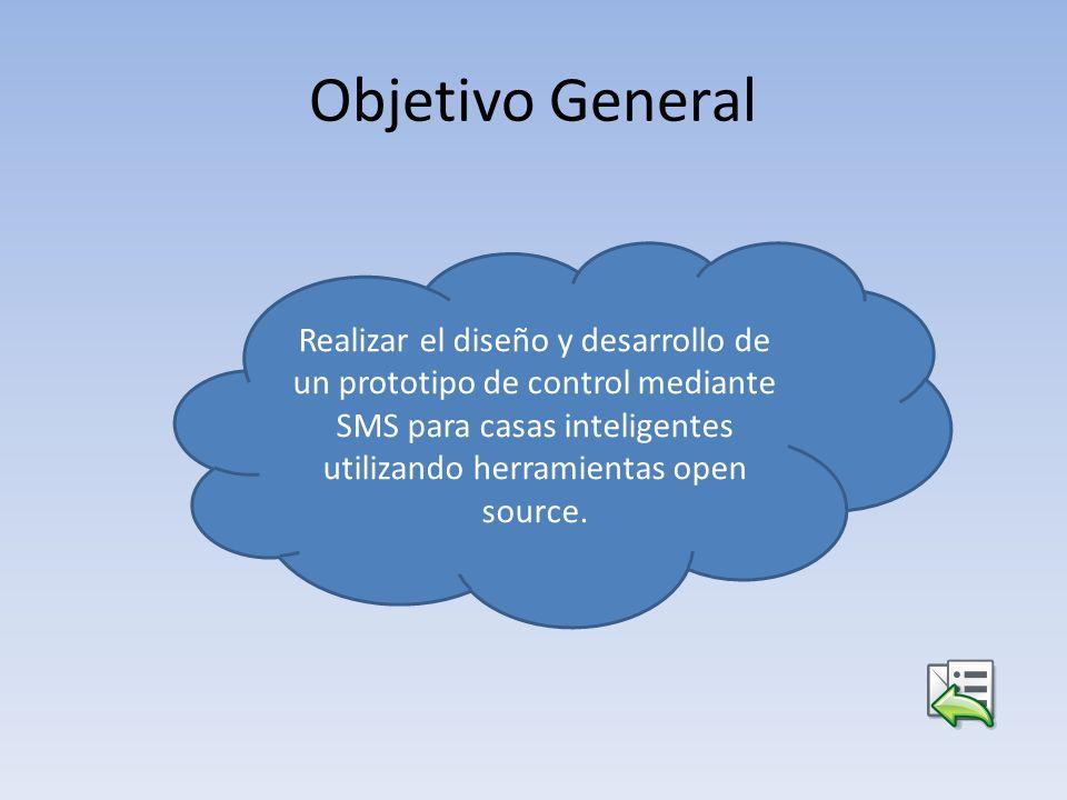 Objetivo General Realizar el diseño y desarrollo de un prototipo de control mediante SMS para casas inteligentes utilizando herramientas open source.