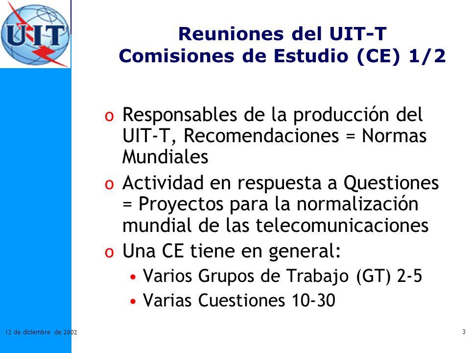 Reuniones del UIT-T Comisiones de Estudio (CE) 1/2