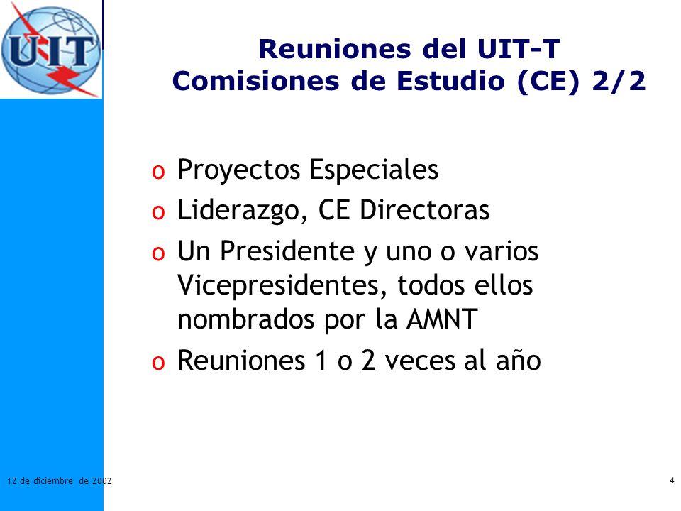 Reuniones del UIT-T Comisiones de Estudio (CE) 2/2