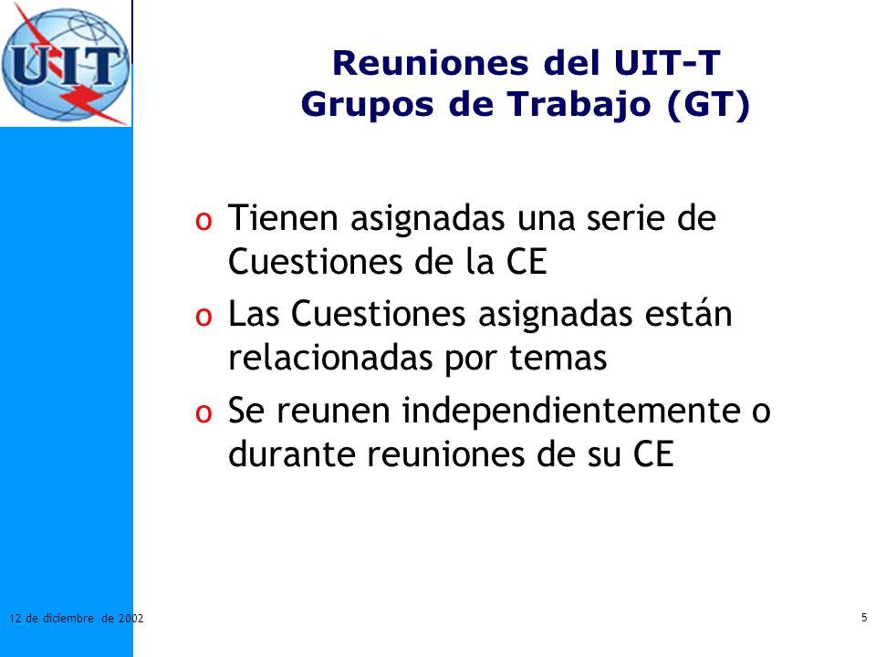 Reuniones del UIT-T Grupos de Trabajo (GT)
