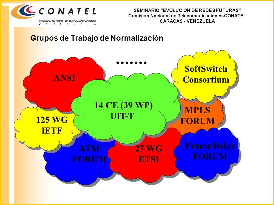 SoftSwitch Consortium ANSI 14 CE (39 WP) UIT-T MPLS FORUM 125 WG IETF