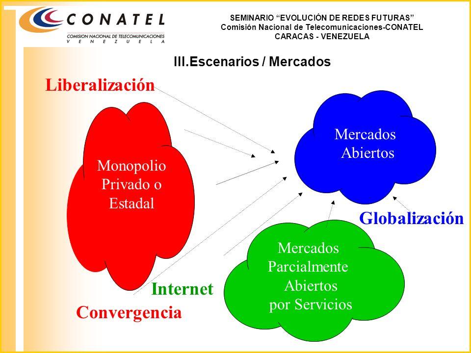 Liberalización Globalización Internet Convergencia
