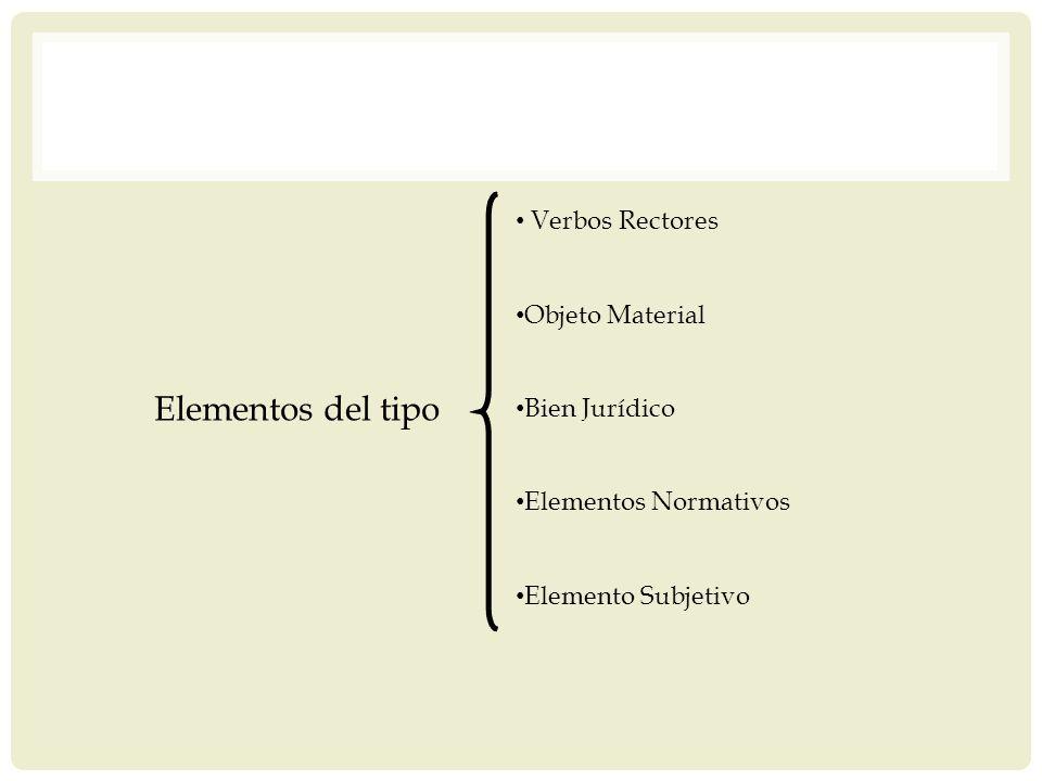 Elementos del tipo Verbos Rectores Objeto Material Bien Jurídico