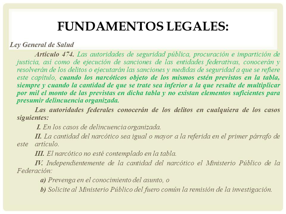 Fundamentos Legales: Ley General de Salud