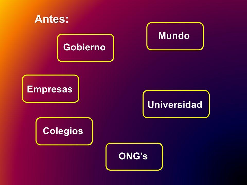 Antes: Mundo Gobierno Empresas Universidad Colegios ONG's