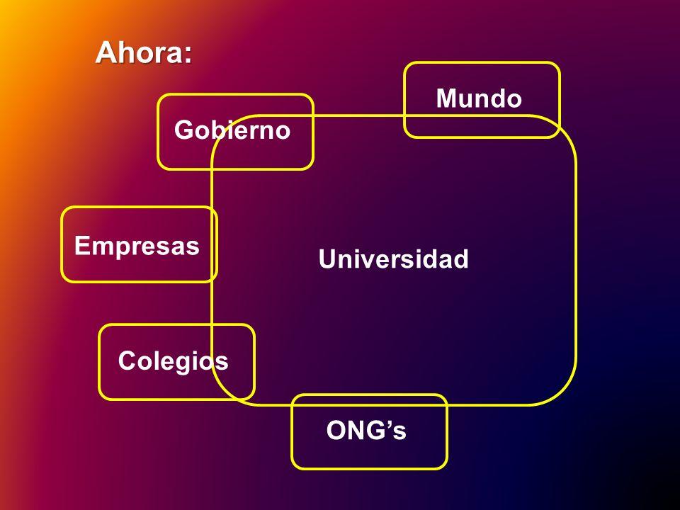 Ahora: Mundo Gobierno Universidad Empresas Colegios ONG's