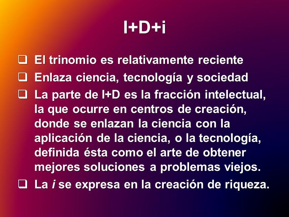 I+D+i El trinomio es relativamente reciente